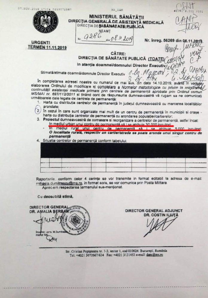 document-centre-permanenta-696x998